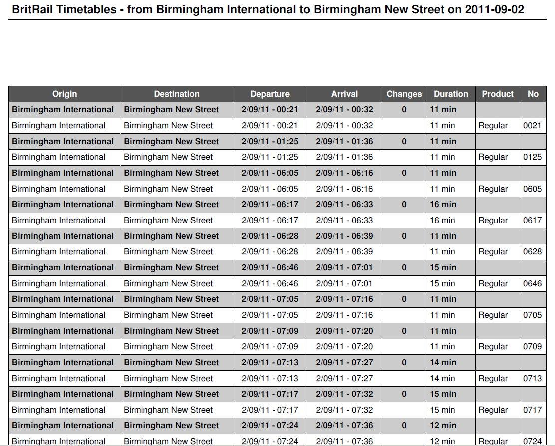 Eventi di velocità di incontri a Birmingham